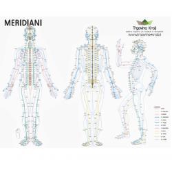 Poster meridiani